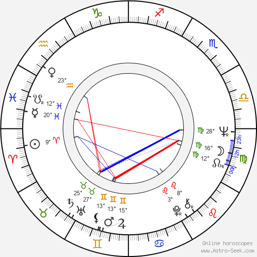 Kenneth Welsh birth chart, biography, wikipedia 2019, 2020