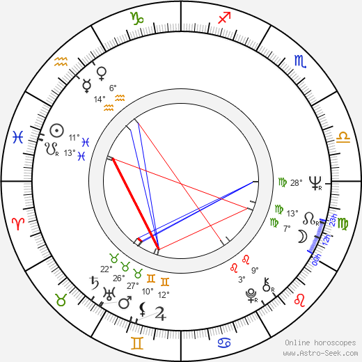 Lou Reed birth chart, biography, wikipedia 2018, 2019