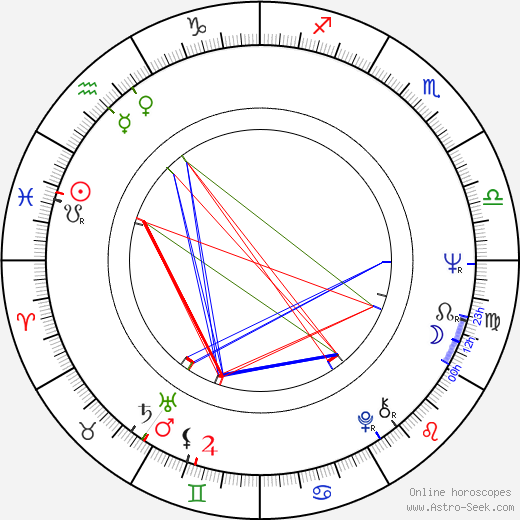 Lou Reed astro natal birth chart, Lou Reed horoscope, astrology