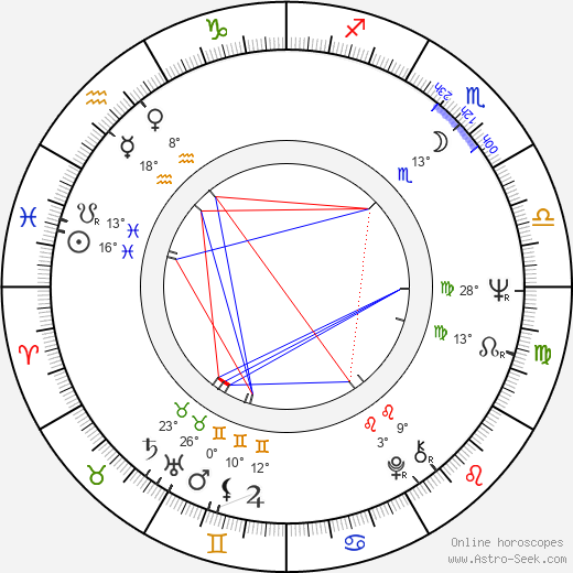 Luciano Odorisio birth chart, biography, wikipedia 2016, 2017