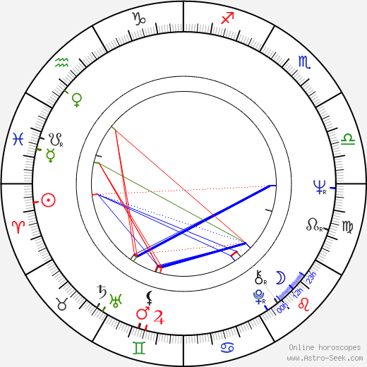 Mike Newell astro natal birth chart, Mike Newell horoscope, astrology