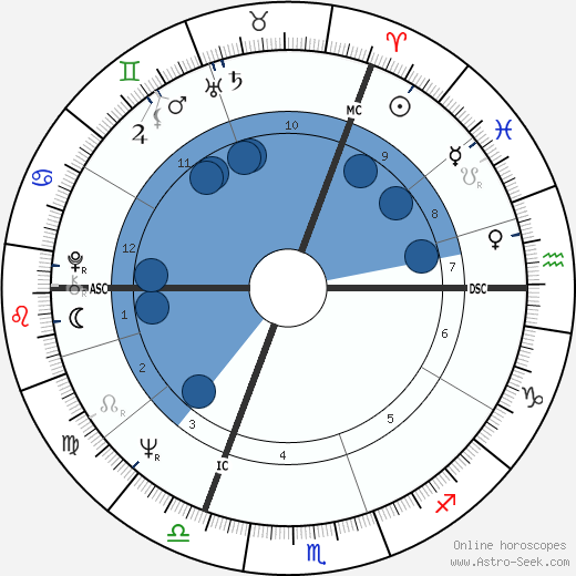 Neil Kinnock wikipedia, horoscope, astrology, instagram