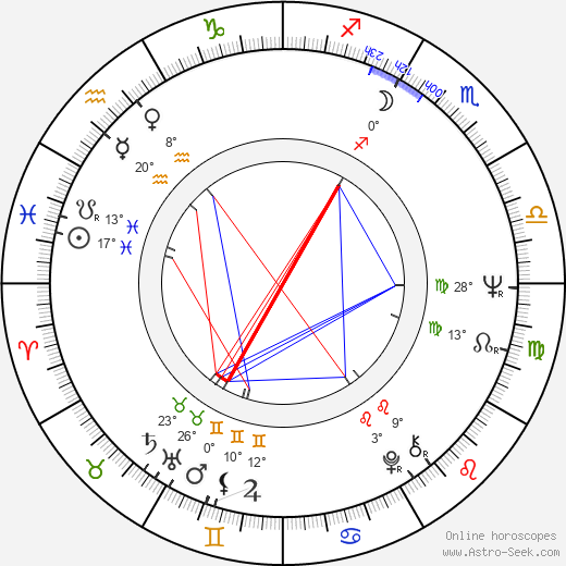 Palito Ortega birth chart, biography, wikipedia 2019, 2020
