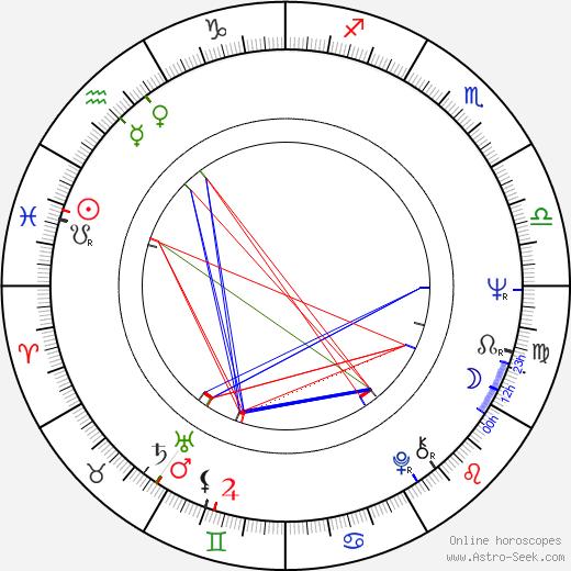 Rauni Pekkala день рождения гороскоп, Rauni Pekkala Натальная карта онлайн