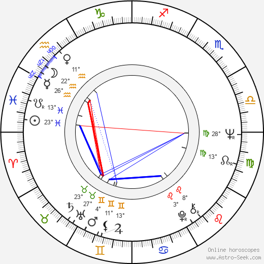 Rita Tushingham birth chart, biography, wikipedia 2018, 2019
