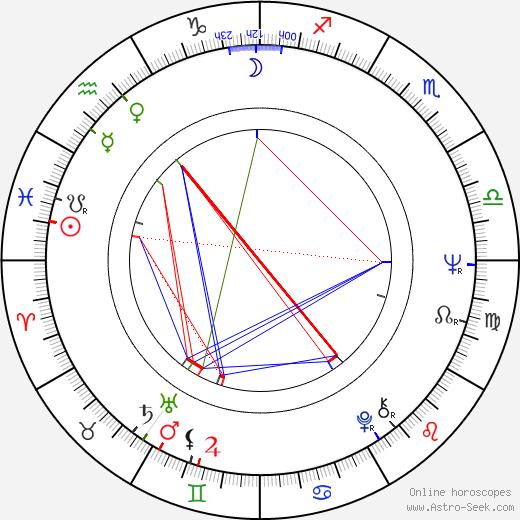 Ron Starr tema natale, oroscopo, Ron Starr oroscopi gratuiti, astrologia