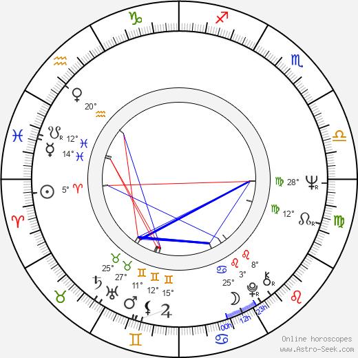 Ronald Bass birth chart, biography, wikipedia 2020, 2021