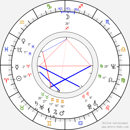 Barry Levinson birth chart, biography, wikipedia 2019, 2020