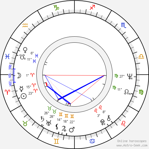 Bill Conti birth chart, biography, wikipedia 2018, 2019
