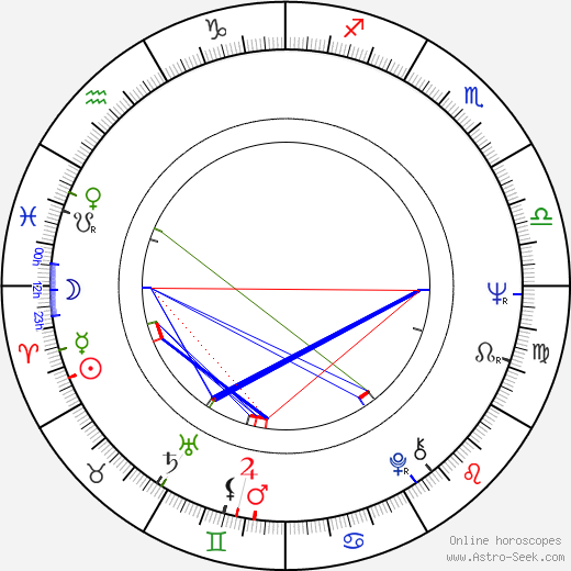 Bill Conti astro natal birth chart, Bill Conti horoscope, astrology