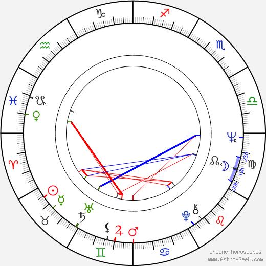 Бобби Райделл Bobby Rydell день рождения гороскоп, Bobby Rydell Натальная карта онлайн