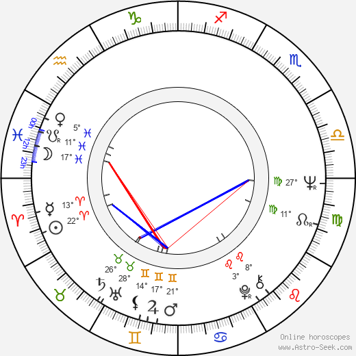 Carlos Alberto Reutemann birth chart, biography, wikipedia 2019, 2020