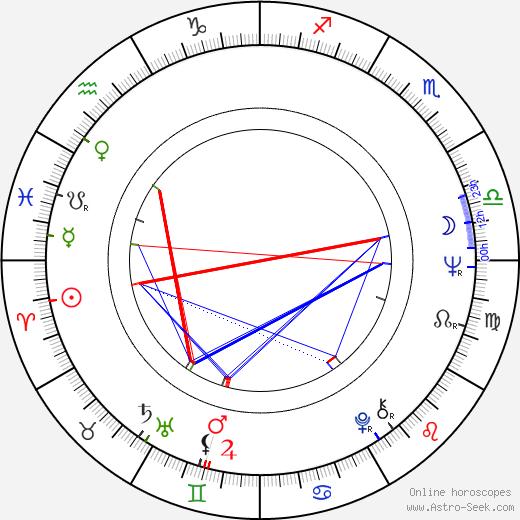 Carol White день рождения гороскоп, Carol White Натальная карта онлайн