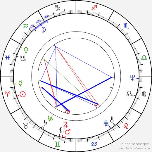 Claude Brécourt astro natal birth chart, Claude Brécourt horoscope, astrology