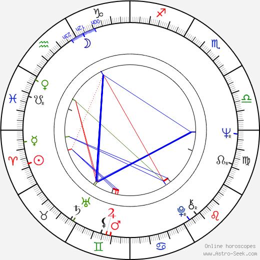 Douglas Trumbull birth chart, Douglas Trumbull astro natal horoscope, astrology