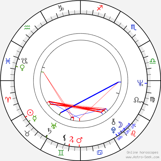 Ed Bianchi astro natal birth chart, Ed Bianchi horoscope, astrology