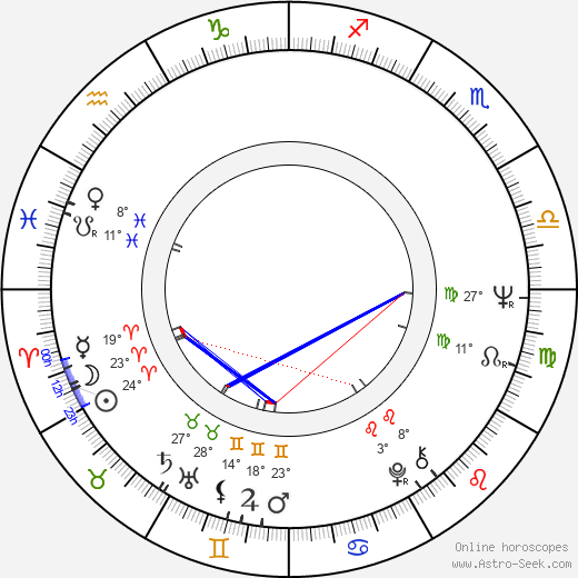 Jerry Williams birth chart, biography, wikipedia 2016, 2017