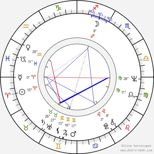 Jessica Dublin birth chart, biography, wikipedia 2020, 2021