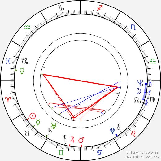 John Shrapnel birth chart, John Shrapnel astro natal horoscope, astrology