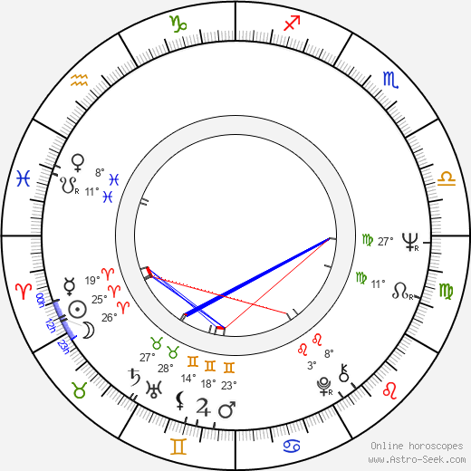 Julie Sommars birth chart, biography, wikipedia 2018, 2019