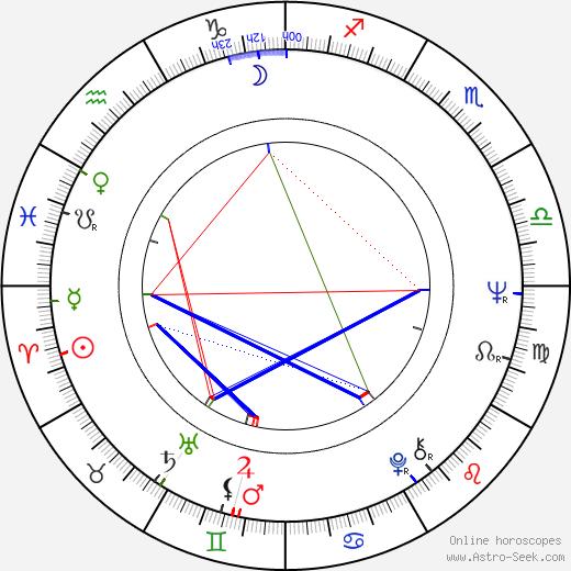 Karin Schröder birth chart, Karin Schröder astro natal horoscope, astrology