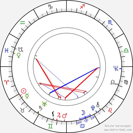 Leland C. Brendsel день рождения гороскоп, Leland C. Brendsel Натальная карта онлайн