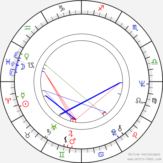 Miki Ryvola birth chart, Miki Ryvola astro natal horoscope, astrology