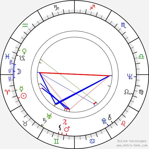 Mikko Valtasaari birth chart, Mikko Valtasaari astro natal horoscope, astrology