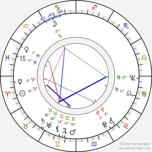 Roger Chapman birth chart, biography, wikipedia 2020, 2021