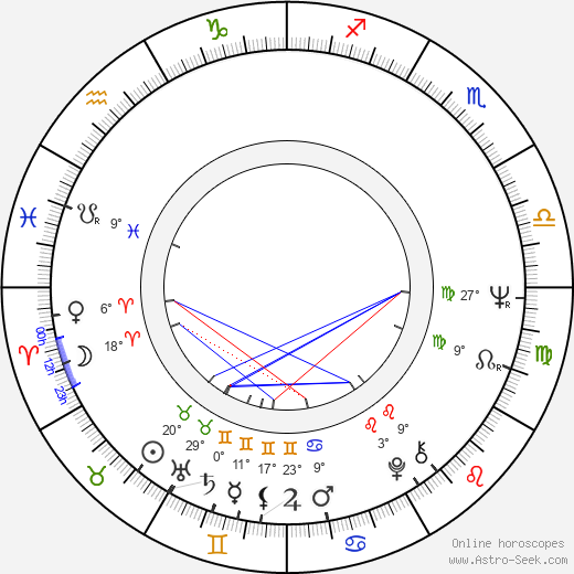 Arto Noras birth chart, biography, wikipedia 2019, 2020