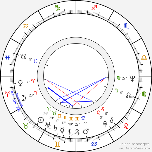 Billy Swan birth chart, biography, wikipedia 2019, 2020