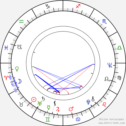 Billy Swan astro natal birth chart, Billy Swan horoscope, astrology