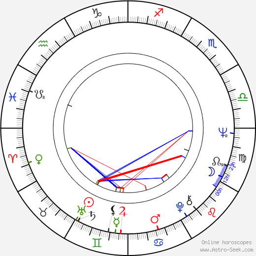 Britt-Louise Tillbom tema natale, oroscopo, Britt-Louise Tillbom oroscopi gratuiti, astrologia