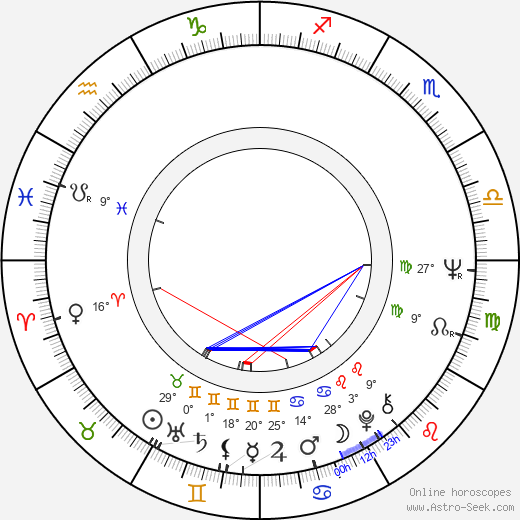 Carlos Hathcock birth chart, biography, wikipedia 2019, 2020
