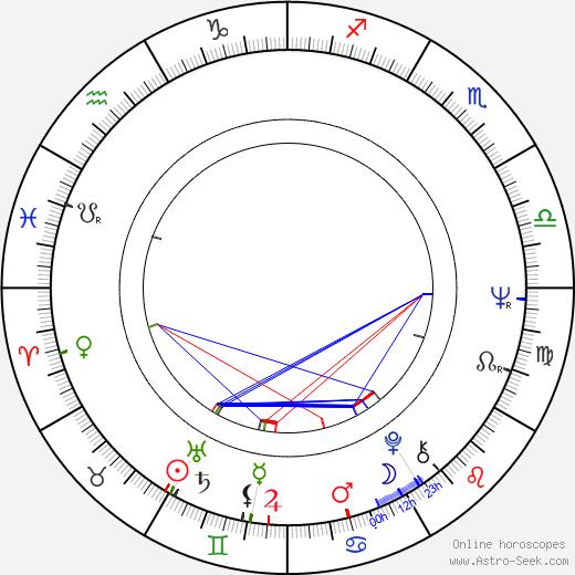 Carlos Hathcock astro natal birth chart, Carlos Hathcock horoscope, astrology