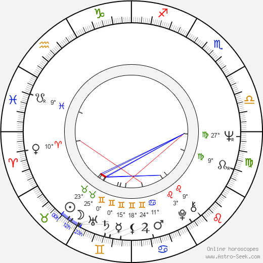 Constantin Vaeni birth chart, biography, wikipedia 2019, 2020