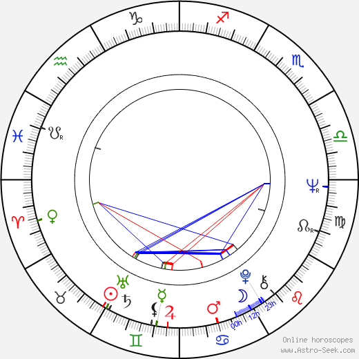 David Proval birth chart, David Proval astro natal horoscope, astrology