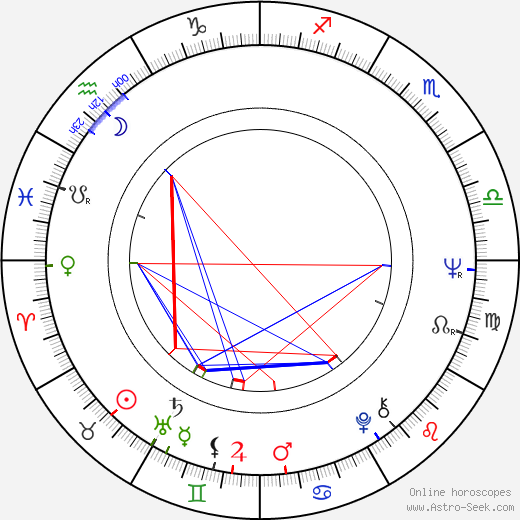 Gerhard Polt день рождения гороскоп, Gerhard Polt Натальная карта онлайн