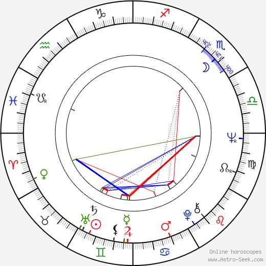 James Tien tema natale, oroscopo, James Tien oroscopi gratuiti, astrologia