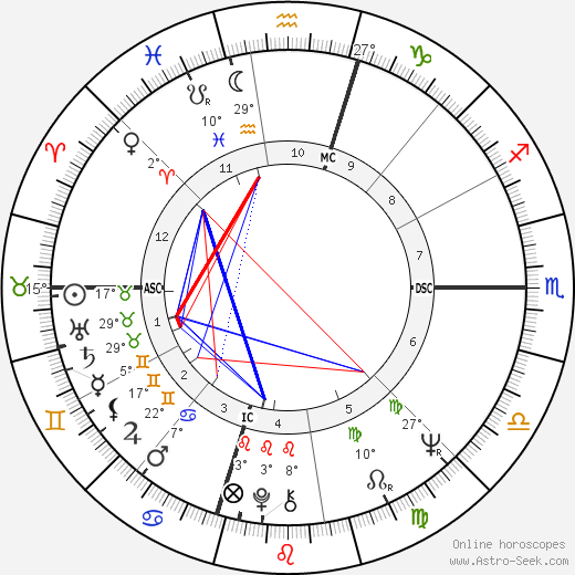 Jim 'Motorhead' Sherwood birth chart, biography, wikipedia 2017, 2018