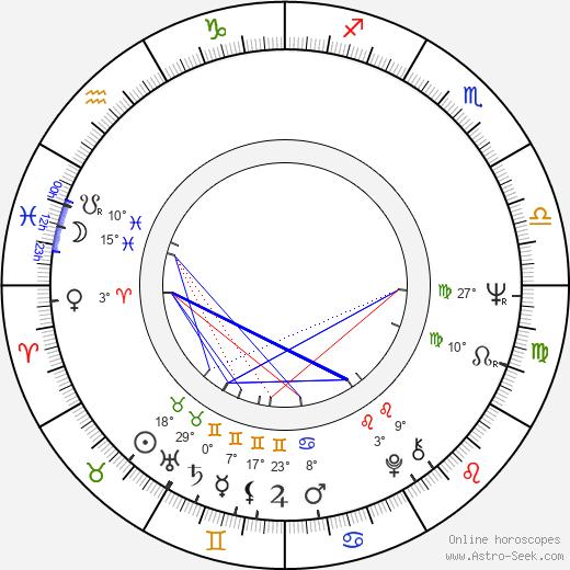 John Ashcroft birth chart, biography, wikipedia 2018, 2019