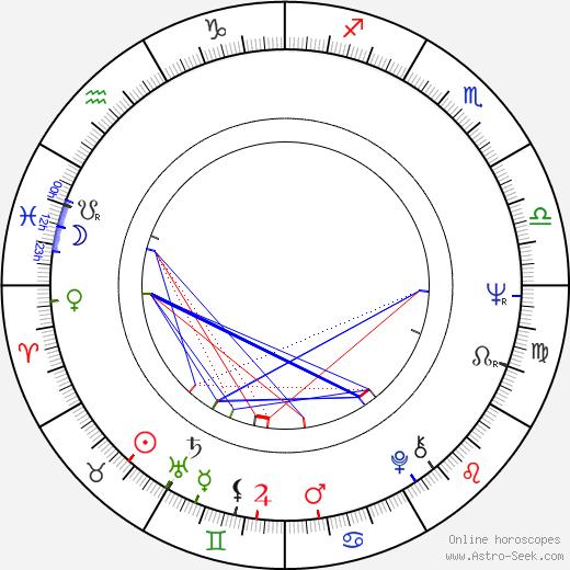 John Ashcroft astro natal birth chart, John Ashcroft horoscope, astrology