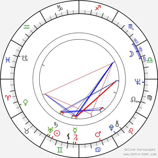 Juhani Markola tema natale, oroscopo, Juhani Markola oroscopi gratuiti, astrologia