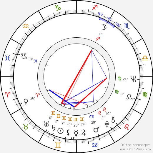Kevin Conway birth chart, biography, wikipedia 2019, 2020