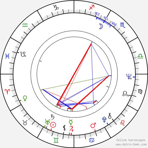 Kevin Conway день рождения гороскоп, Kevin Conway Натальная карта онлайн