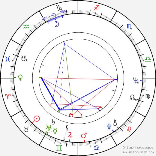 Марк Алаймо Marc Alaimo день рождения гороскоп, Marc Alaimo Натальная карта онлайн