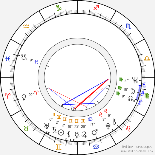 Norma Herrera birth chart, biography, wikipedia 2019, 2020