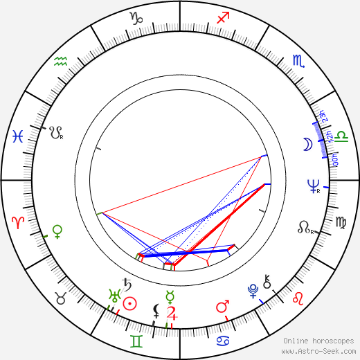 Nury Flores tema natale, oroscopo, Nury Flores oroscopi gratuiti, astrologia