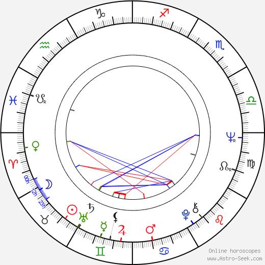 Pál Schmitt birth chart, Pál Schmitt astro natal horoscope, astrology