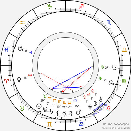 Patricia Viterbo birth chart, biography, wikipedia 2019, 2020